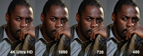 Verschil tussen 1080p, 4K, 720p