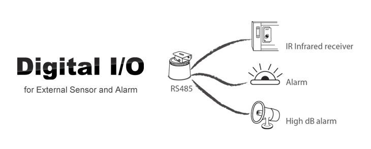 digital alarm inputs