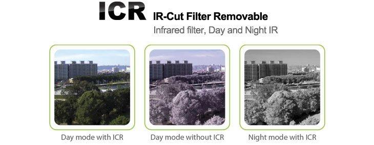 ICR cctv filter demo