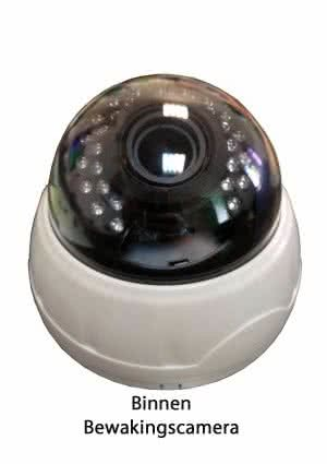 Binnen bewakingscamera
