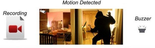 Bewegingsdetectie
